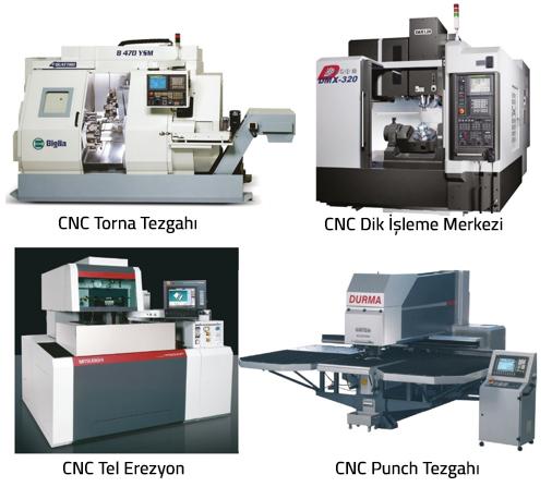 Şekil - 5 CNC tezgah çeşitleri